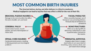 Chicago Birth Injury Lawyer